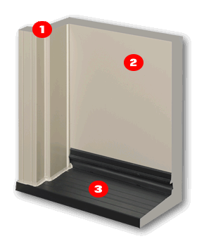 Moulding And Cladding Options Entryguard Doors